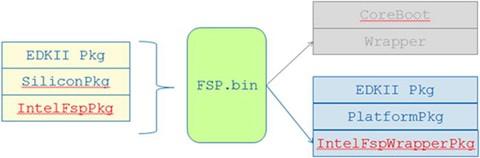 Figure 6-3.