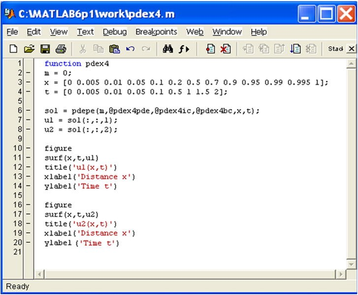 MATLAB Language: M-Files, Scripts, Flow Control and Numerical
