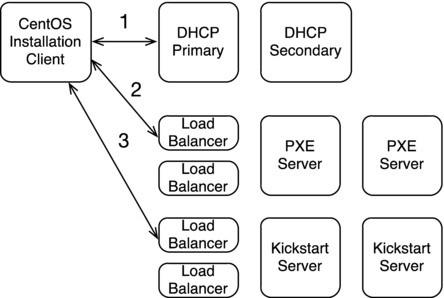 Virtualization with KVM | SpringerLink