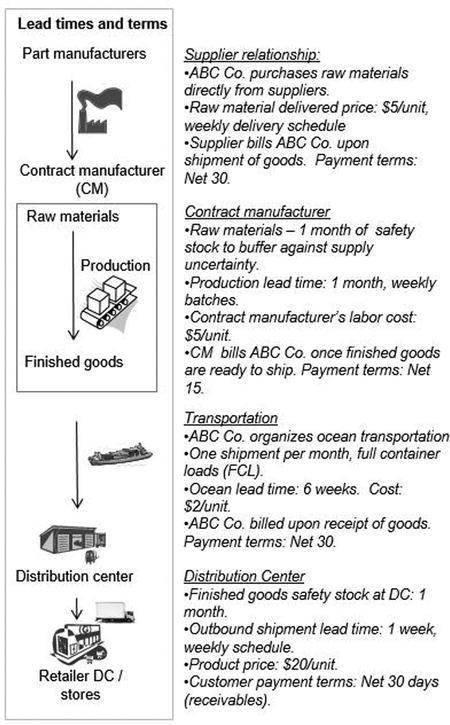 Inventory Planning Springerlink