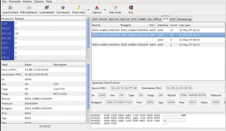 Advanced Security | SpringerLink