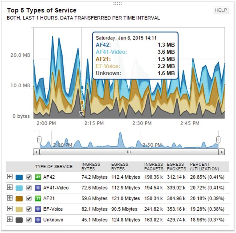 Effective Network Management | SpringerLink