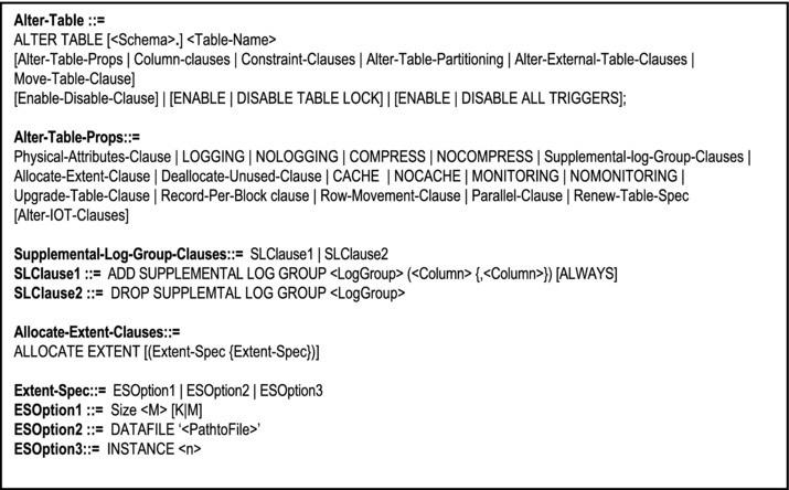 SQL Data Definition Statements | SpringerLink