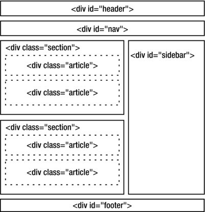 Markup Languages: More Than HTML5 | SpringerLink