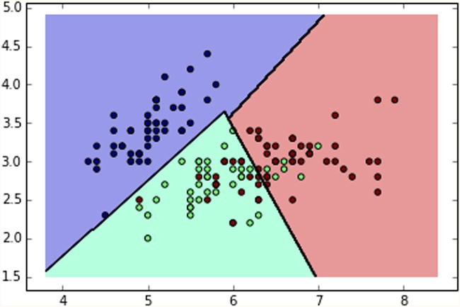 Machine Learning with scikit-learn | SpringerLink