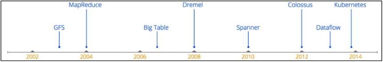 Figure 1-1.