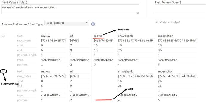 Schema Design and Text Analysis   SpringerLink
