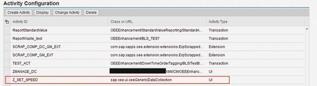 OEE Configurations in SAP MII | SpringerLink