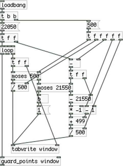 Female Mono Jack Schematic