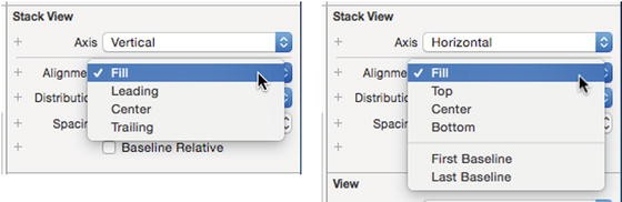 Collection View and Stack View | SpringerLink