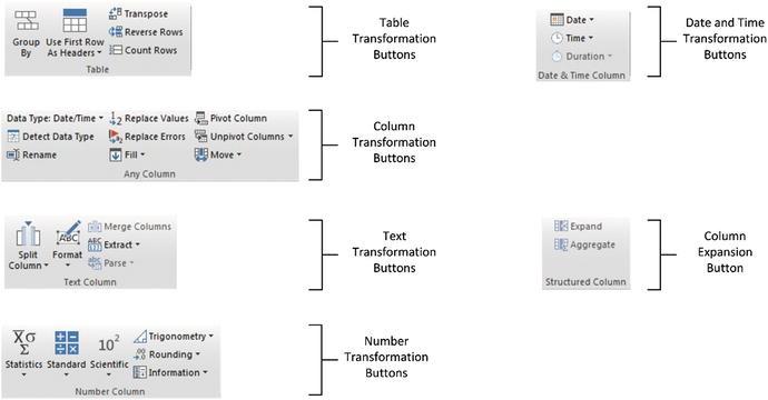 Transforming Datasets | SpringerLink