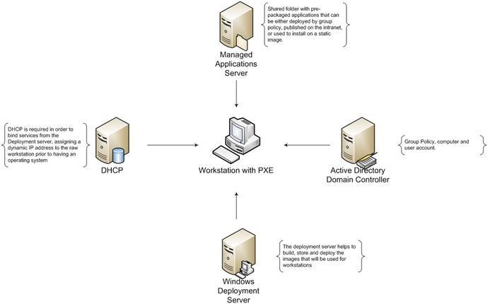 Network Support Plan | SpringerLink