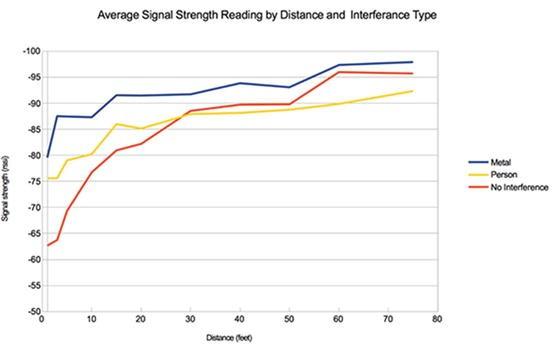 Standards | SpringerLink