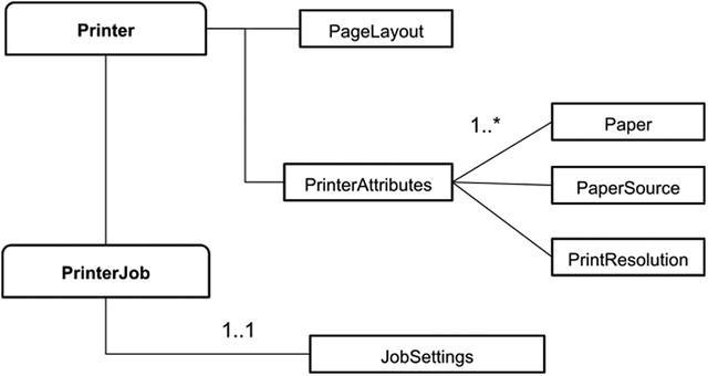 JavaFX Printing   SpringerLink