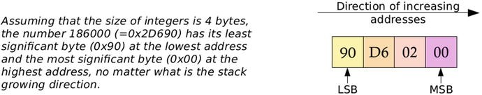 Bulb 1stk. = e5 5; 3,5v; 10 stuck neu