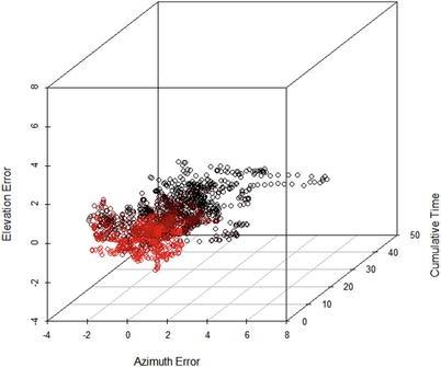 Graphs | SpringerLink