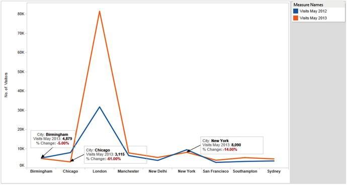 Introducing Visualization and Tableau   SpringerLink