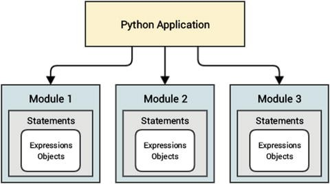 Python Refresher | SpringerLink