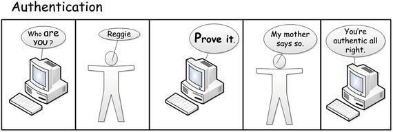 How Does Computer Security Work? | SpringerLink