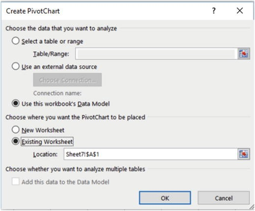 Data Analysis with Pivot Tables and Charts | SpringerLink