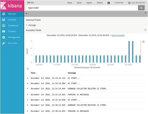 Monitoring | SpringerLink