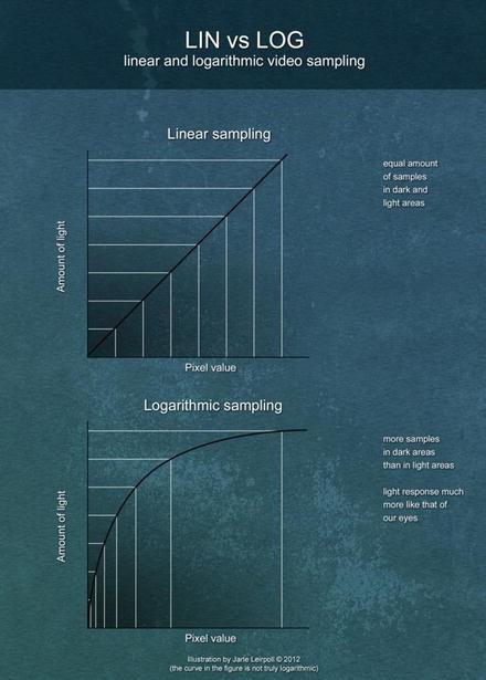 Color Grading | SpringerLink