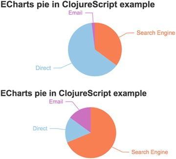 Working with JavaScript   SpringerLink