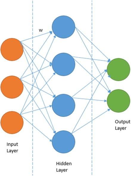 The Python Machine Learning Ecosystem | SpringerLink