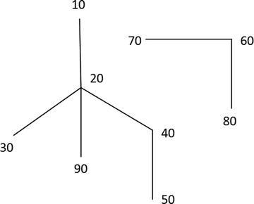 Solving SQL Quizzes   SpringerLink