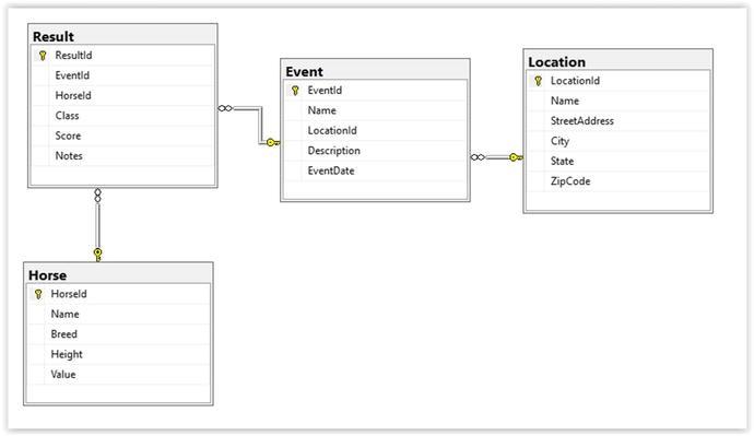 Database Script for Chapter 6   SpringerLink