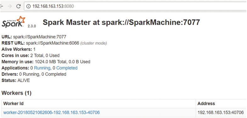 Sparkmaker Troubleshooting