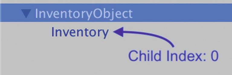 Unity Rpg Inventory