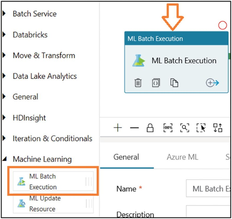 Data Transformation: Part 1 | SpringerLink