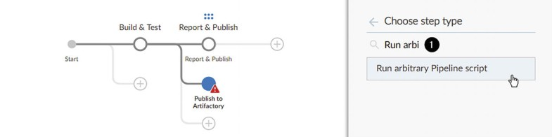 Creating Your First Pipeline | SpringerLink