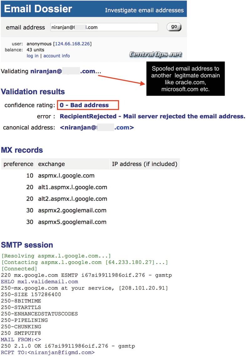 Emails and Email Crime   SpringerLink