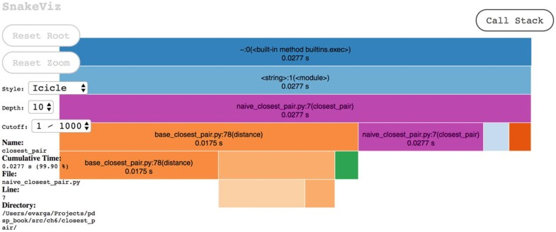 Data Visualization   SpringerLink