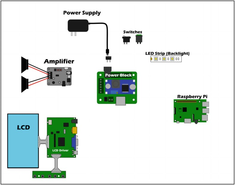 Arcade Power Supply Wiring Diagram from media.springernature.com