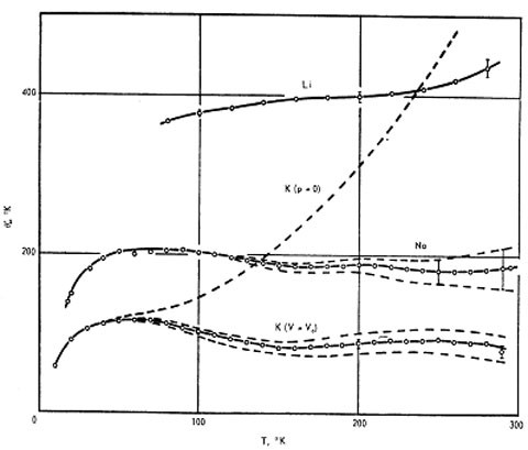 Fig. 31.