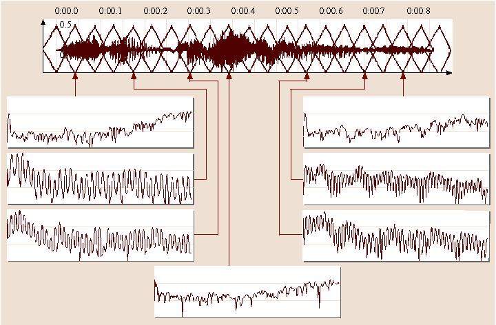 Computer Music | SpringerLink