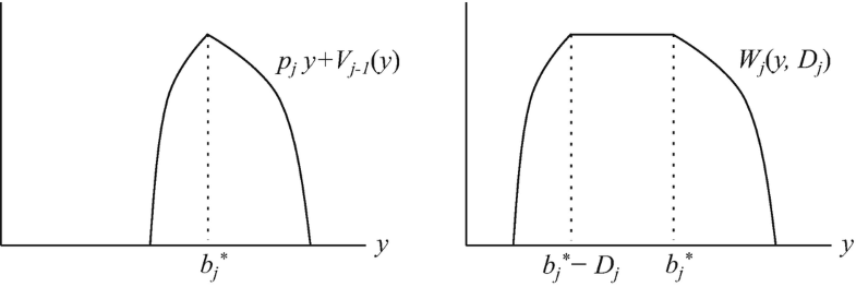 Fig. 3.2