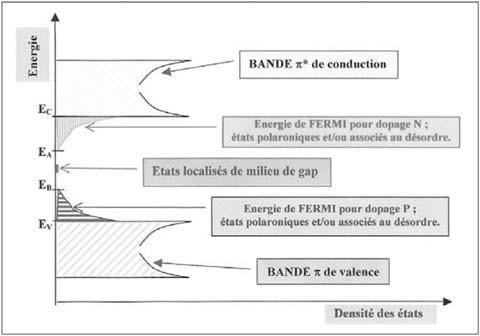 Figure 3.23.
