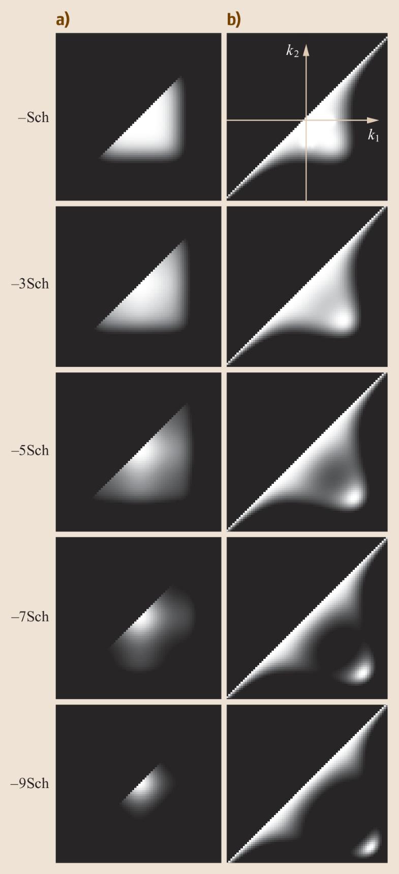 Fig. 1.14a,b