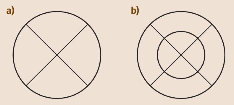 Fig. 17.23a,b