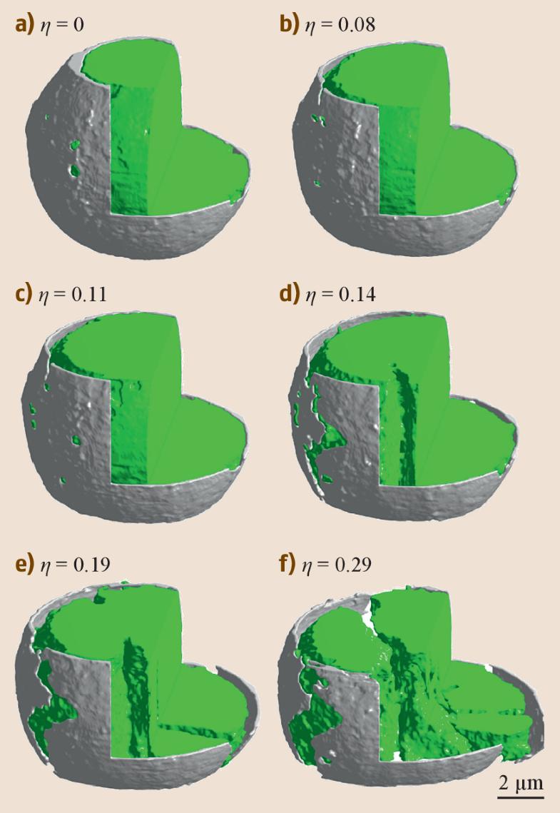 Fig. 17.47a-f