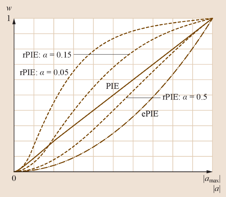 Fig. 17.65