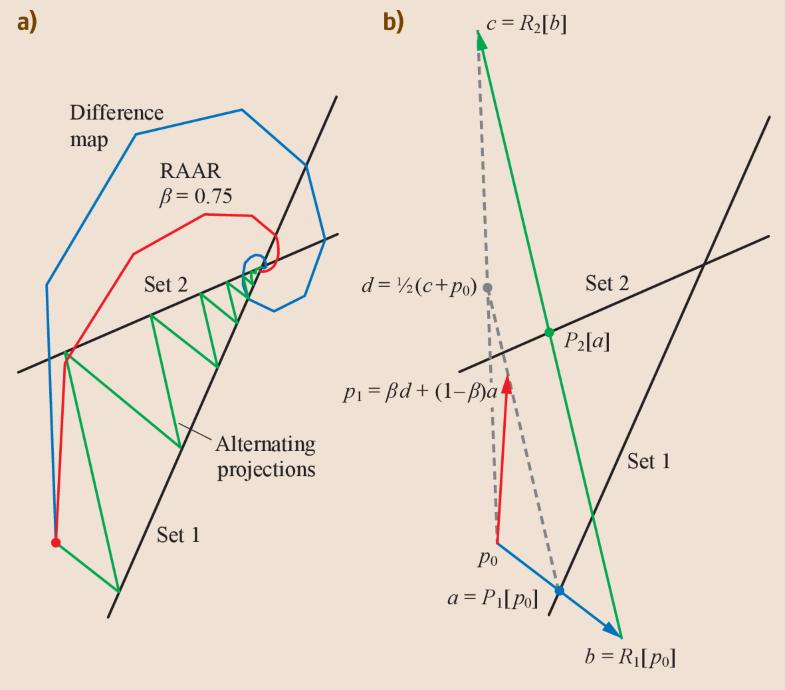 Fig. 17.67a,b