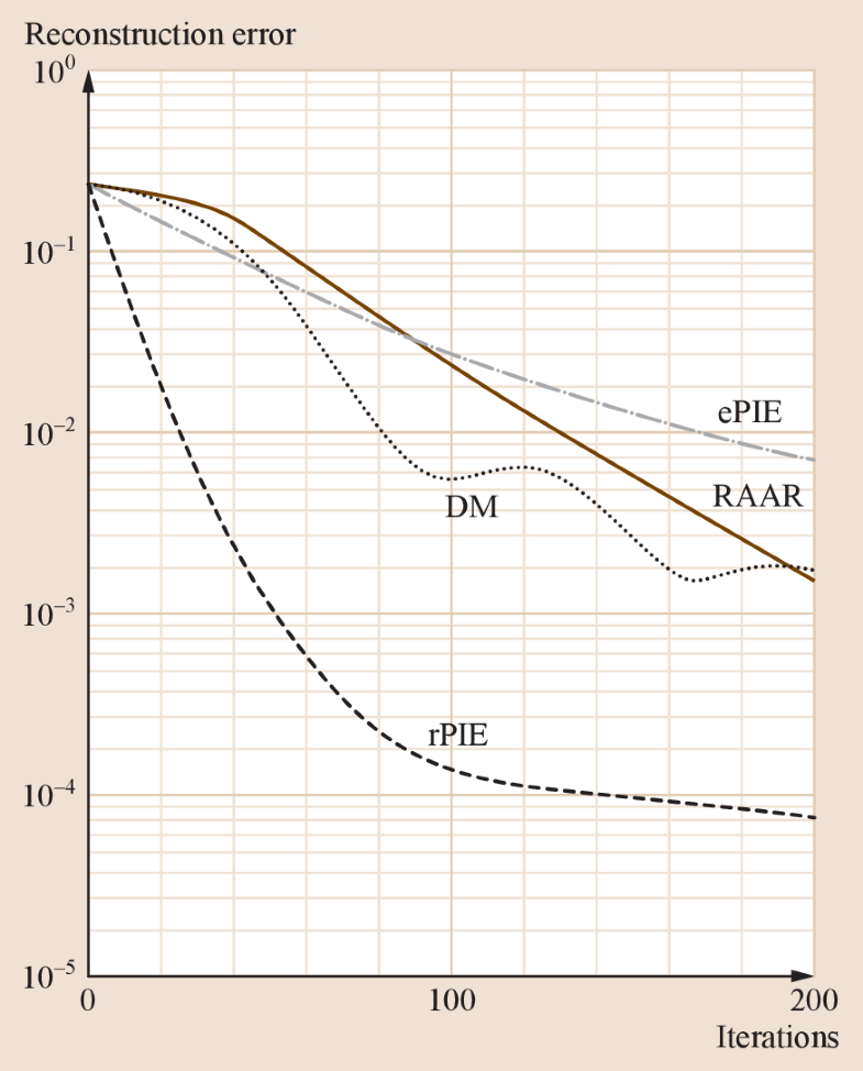 Fig. 17.77