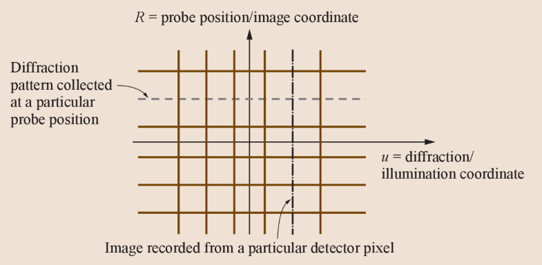 Fig. 17.81