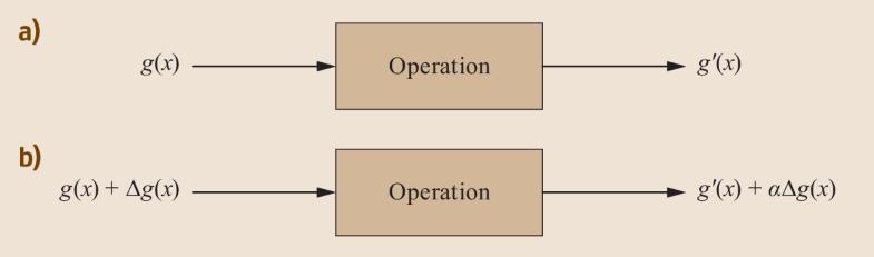 Fig. 18.46a,b