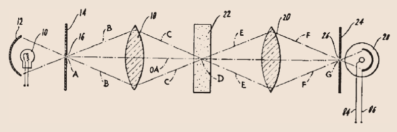 Fig. 21.1